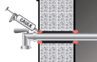 Figure 6. Caulk or spray foam can be applied on the inside and outside of the home as necessary.
