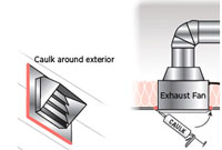 Figure 7. Caulk or spray foam can be applied on the inside and outside of the home as necessary.