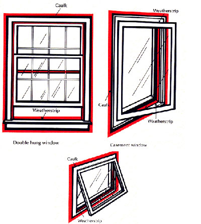 Figure 14. Highlighted areas show where caulk and weather stripping should be applied around windows.