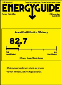 Annual Fuel Utilization Efficiency