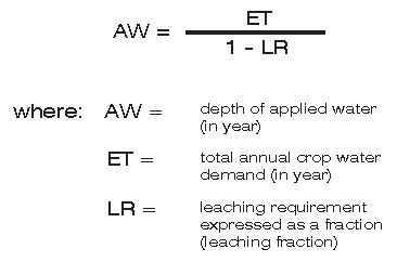 The total annual depth of water that needs to be applied to meet both the crop demand and leaching requirement