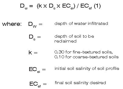 estimate how much water is required to leach salts for reclamation purposes