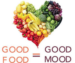 Good Food = Good Mood